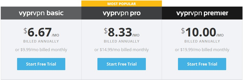 VyprVPN for iPhone Review - VPN IPhone